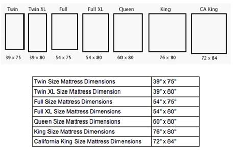 Size Mattress Specs by Size Mattress Dimensions Pictures Reference