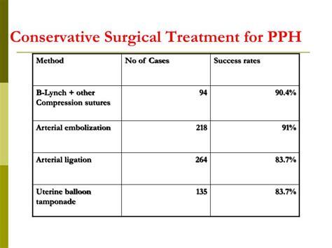 pph treatment ppt s arulkumaran professor head of obstetrics