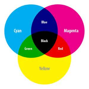 cmyk colors color guide netsource