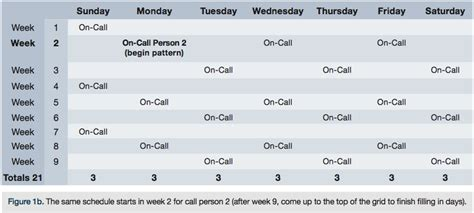 call center schedule template rotating schedule template schedule template free