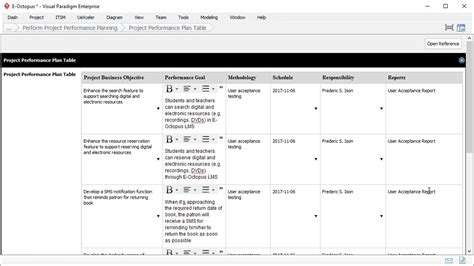 Project Performance Plan Template Project Management Youtube Project Performance Management Plan Template