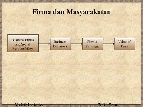 Pengantar Bisnis 1 pengantar bisnis bag 1