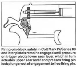 colt series 80 firing pin block