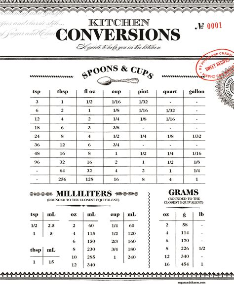printable kitchen conversion chart sugar and charm sugar