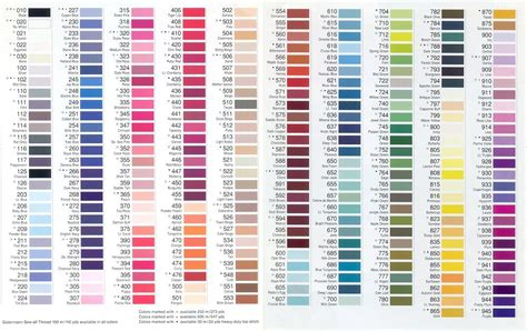 thread color chart gutermann thread color chart found on seattle fabrics web