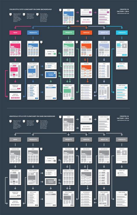 ui flow chart 25 best ideas about flowchart on diagram