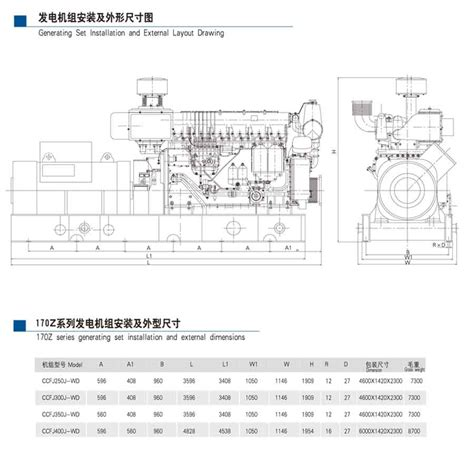 generator room layout design dynamic power