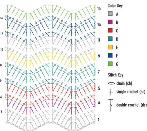 zig zag crochet pattern with stitch diagram 175 best images about crochet graph patterns on pinterest