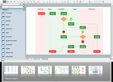 flowchart software free flowchart software gartak clickcharts flowchart