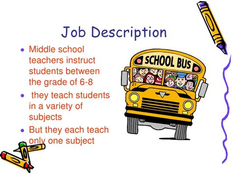 Middle School Description by Power Point Middle School