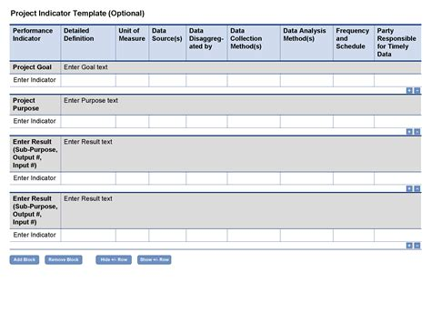 Project Template Resources Project Starter Usaid
