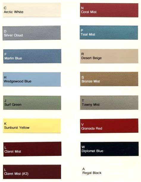1964 buick riviera paint codes
