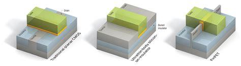 Transistor N20 semiwiki 3d transistors tsmc 20nm