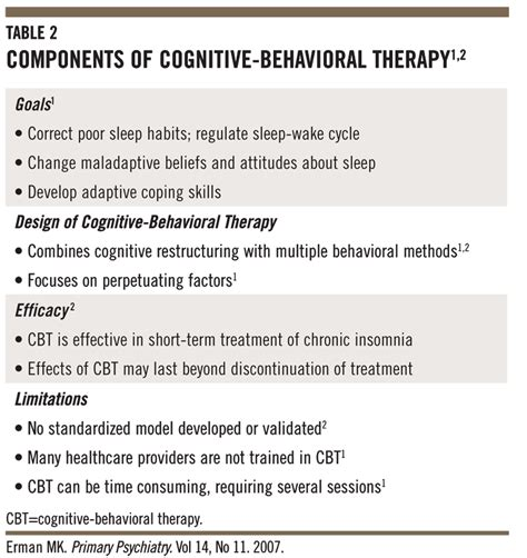 cognitive behavioral therapy cbt a layman s cognitive therapy guide to theories professional practice cbt for depression cognitive behavioral therapy books cognitive behavioral quotes quotesgram