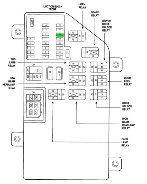 2004 Chrysler Pacifica Fuse Box Diagram 5 Best Images Of 2004 Chrysler Sebring Fuse Box Diagram