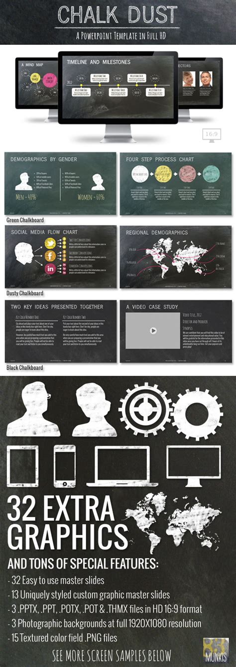 Chalk Dust Powerpoint Presentation Template By 83munkis Graphicriver Fil A Powerpoint Template