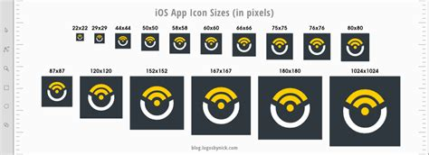 android icon sizes sizes guidelines for designing app icons ios android logos by nick saporito
