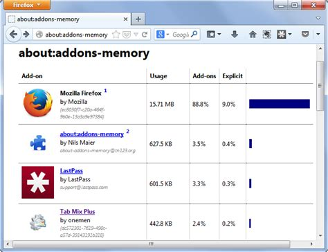 chrome memory usage how to see which browser extensions are slowing down your