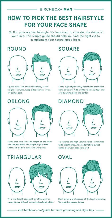 haircut   face shape business insider