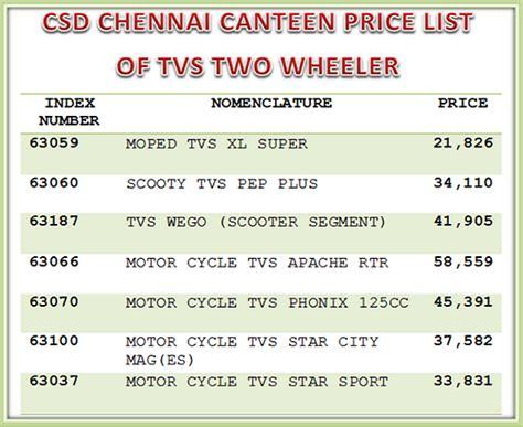 bajaj auto finance two wheeler interest rates two wheeler on 2014 autos weblog