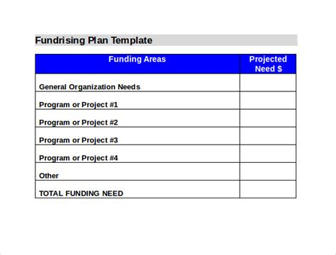 fundraising chart template sle fundraising plan 8 documents in word pdf