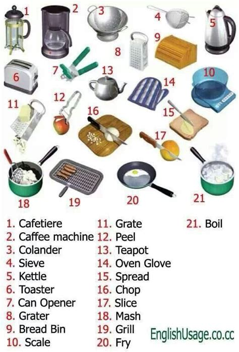 kitchen items list english vocabulary kitchen tools and utensils english