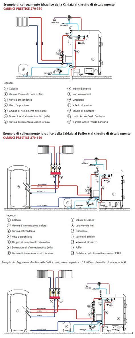 camino carinci carinci termocamino manuale di uso e manutenzione