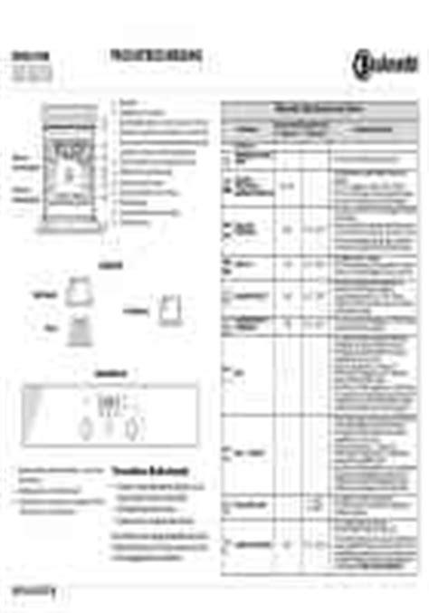 bauknecht bmzh 5900 al backofen herunterladen bedienungsanleitung kostenlos 9aa28 e manual eu