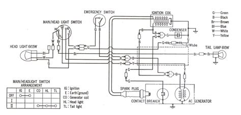 honda c70 gbo wiring diagram 28 wiring diagram images