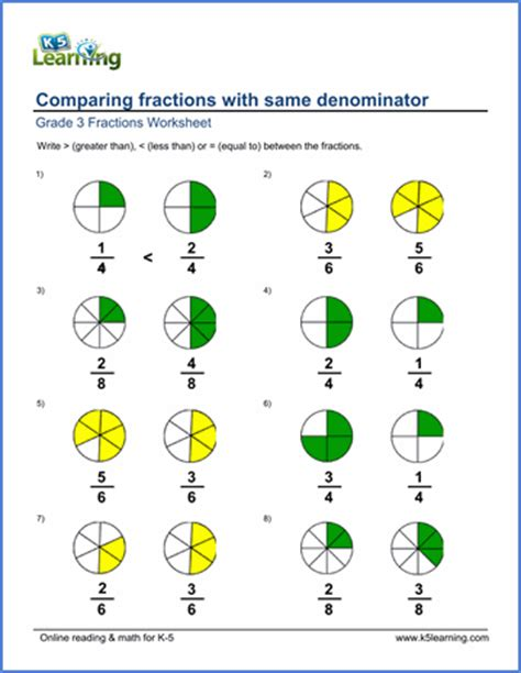 math worksheets comparing fractions grade 3 math worksheets compare fractions with like