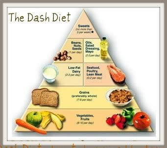 diet dash proven tips to reduce high blood pressure reduce sodium intake eat nutrient rich foods books the high blood pressure diet an effective healthy plan