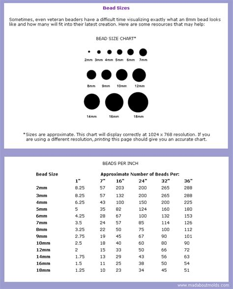 seed sizes seed bead sizing guide bead size chart per inch