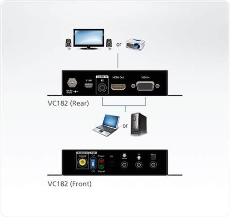 Converter Aten Hdmi To Vga Converter With Scaler Vc812 vga audio to hdmi converter with scaler vc182 aten usa