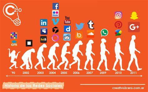 las redes sociales y sus imagenes historia y evoluci 243 n de las redes sociales creativo 2 0