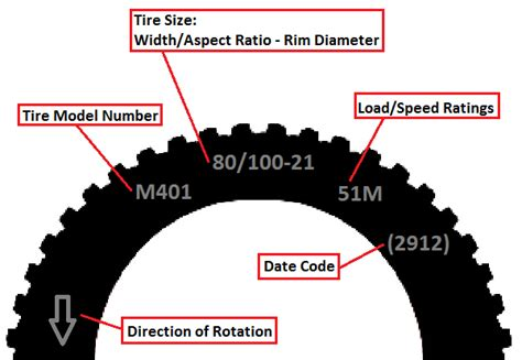 tire sizes explained diagram dirt bike tires wheels explained sizes pressure