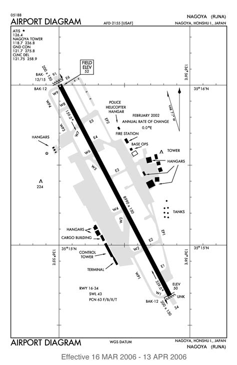 airport diagram reference desk archives miscellaneous 2011 may 5