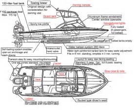 boat parts source wiring diagram and parts diagram images