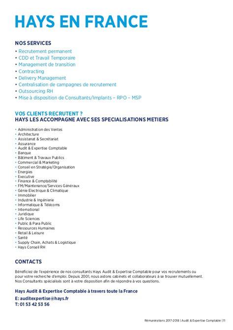 Cabinet Lateurte Pacy Sur Eure by Cabinet De Recrutement Comptabilite Finance