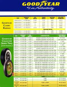 Vehicle Tire Size Chart Tire Size Chart 2016 Car Release Date