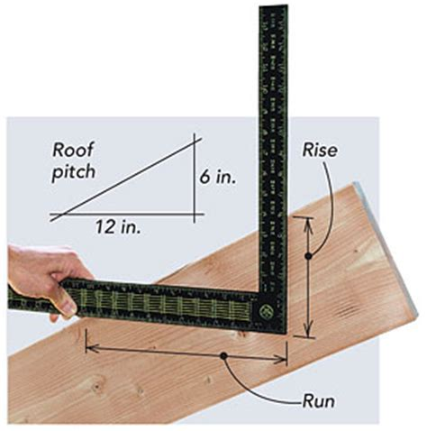 laying   common rafter fine homebuilding