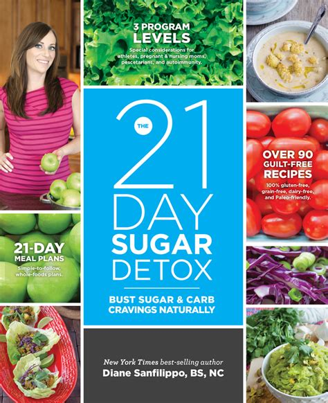 21 Day Sugar Detox Shopping List by And Giveaway The 21 Day Sugar Detox