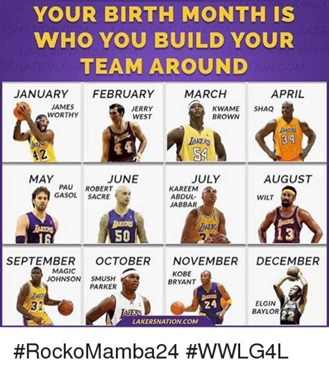 Birth Memes - your birth month is who you build your team around march