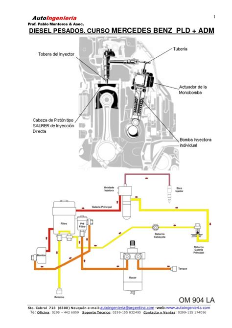 Connectée 2025 by Esquema El 233 Trico E Diagn 243 Stico Mbb