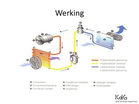 copeland semi hermetic compressor wiring diagram copeland