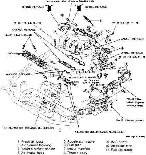 small engine maintenance and repair 1999 mazda millenia auto manual 1999 mazda 626 parts diagram 1999 free engine image for user manual download