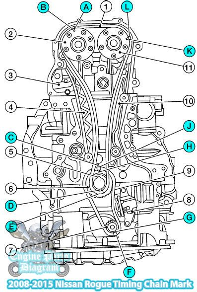 2015 nissan rogue engine diagram on 2015 images free