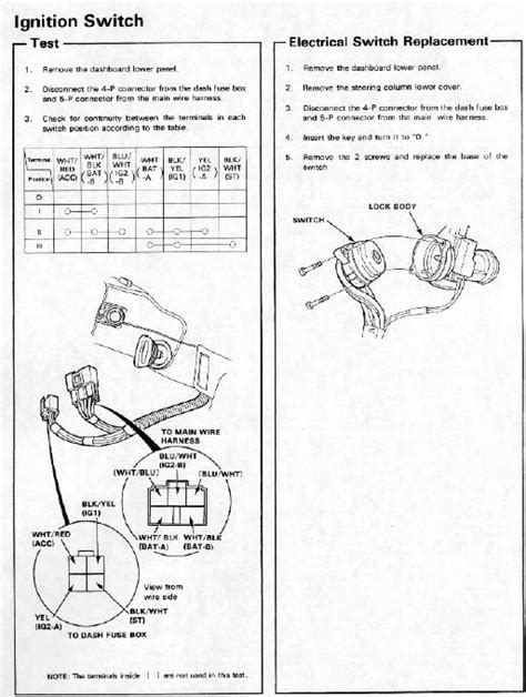 91 civic ignition switch wiring diagram wiring diagram