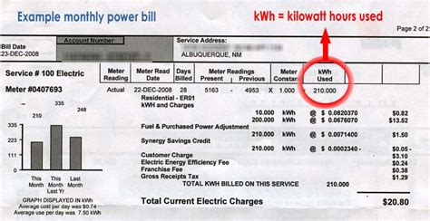 average electricity bill per month how many solar panels do i need easy solar calculator