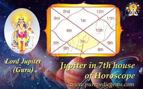 7th house jupiter in 7th house of horoscope