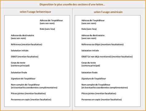 Lettre De Présentation De Soi En Anglais 5 Pr 233 Sentation Lettre Anglais Lettre Administrative